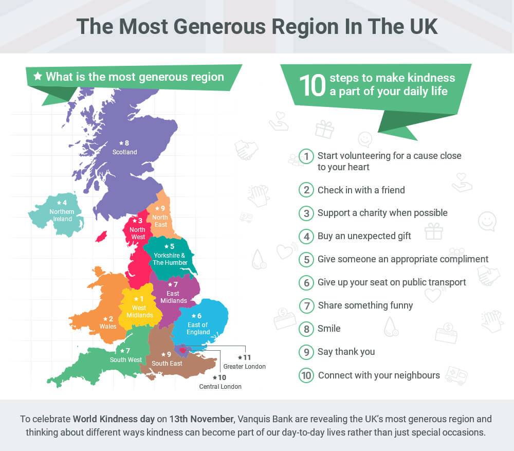 Most Generous Region Graphic